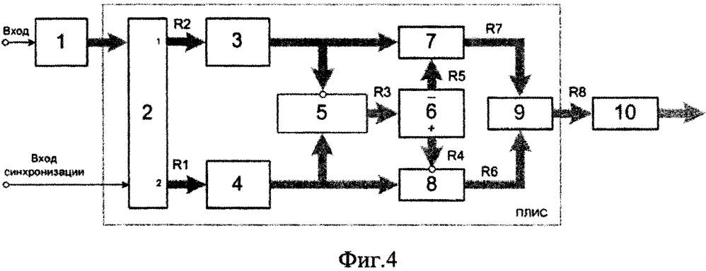 Способ подавления отметок от целей, расположенных за пределами зоны однозначной оценки дальности обзорной рлс, и реализующее его устройство