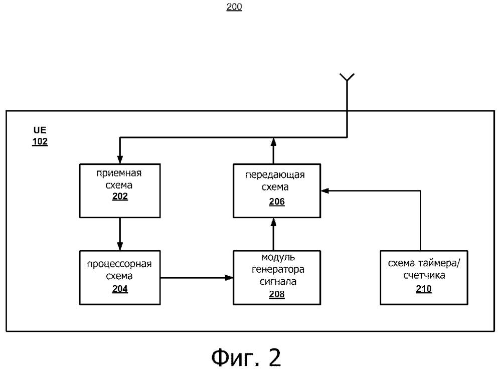 Способ передачи вспомогательной информации об абонентском терминале в сети радиосвязи