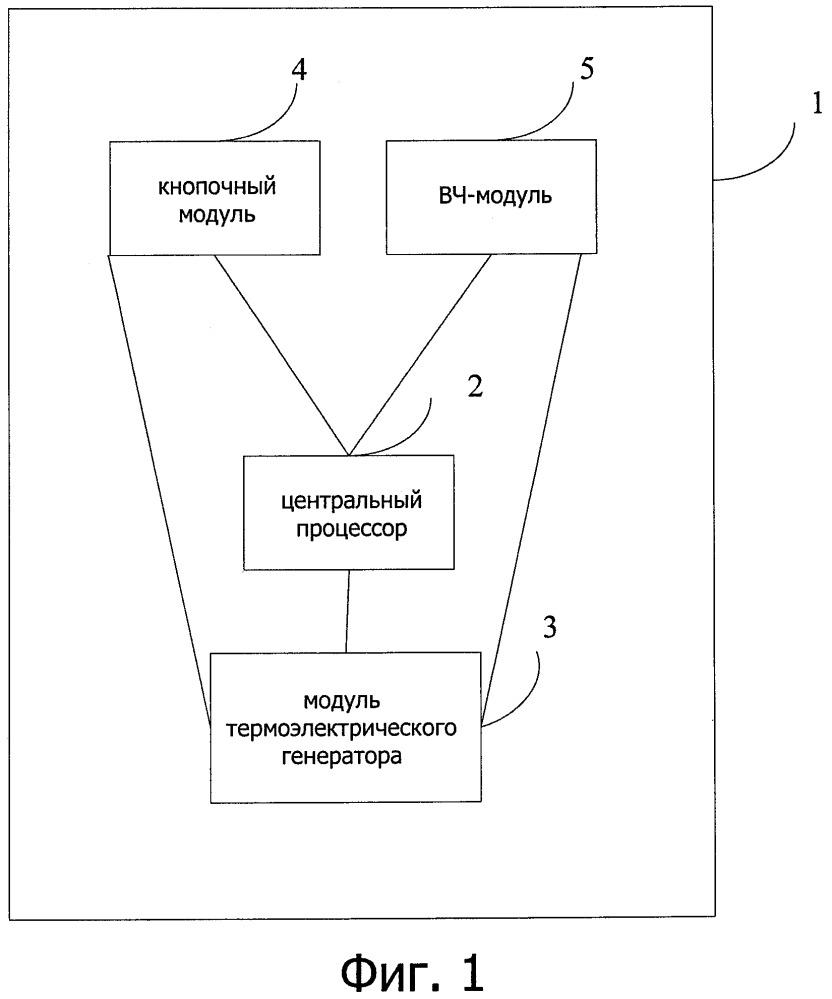 Устройство дистанционного управления