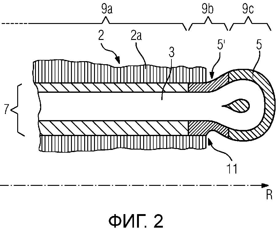 Активная часть в виде ротора или статора, способ изготовления такой активной части и электрическая машина