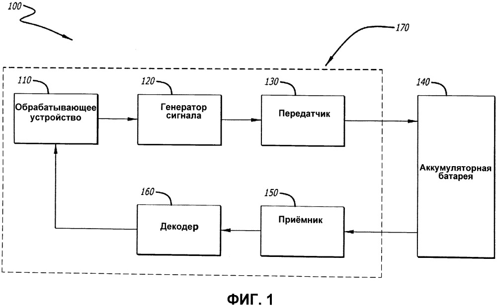 Система местного контроля аккумуляторной батареи