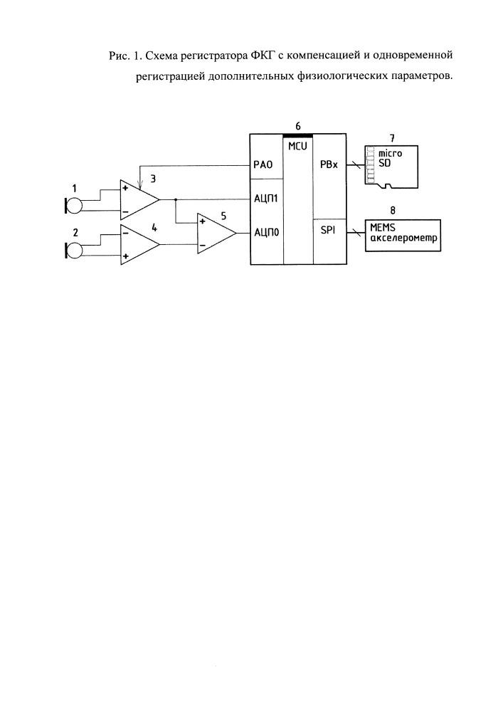 Метод дифференциального подавления внешних шумов в процессе фонокардиографического мониторинга физиологического состояния крс с одновременной записью звуков вокализации и дыхания, являющихся вторичными диагностическими признаками