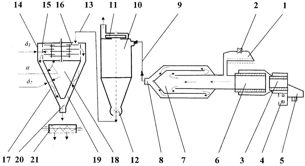 Агрегат для получения муки из морской капусты