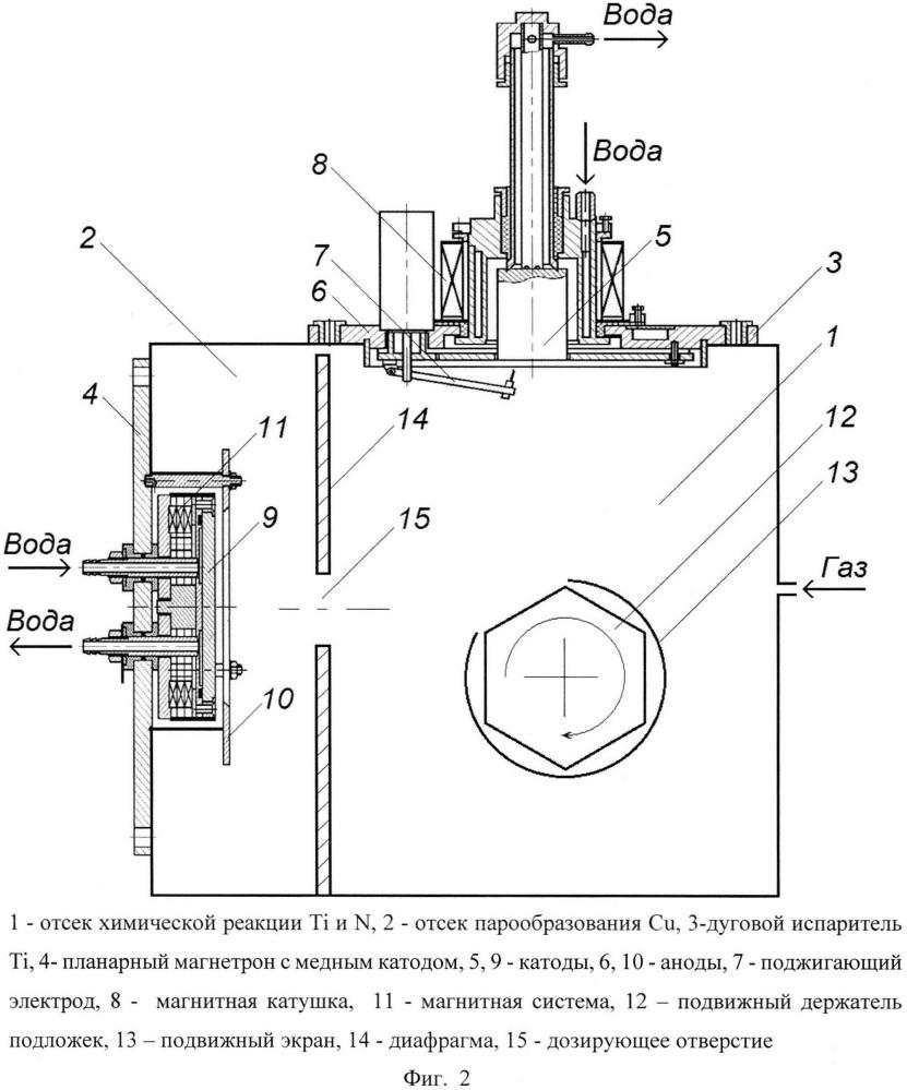 Способ синтеза композитных покрытий tin-cu и устройство для его осуществления