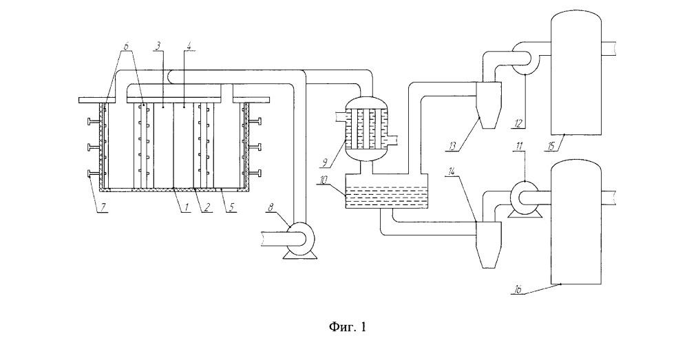 Пиролизная установка для утилизации нефтешламов