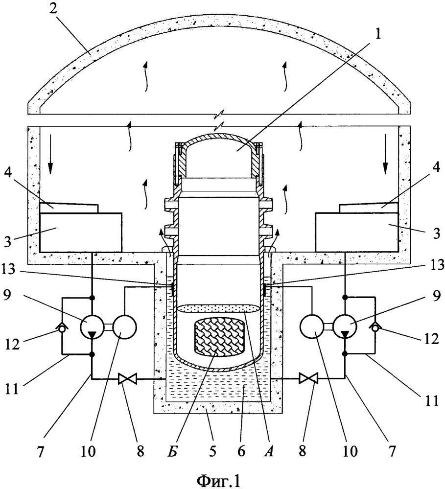 Система и способ отвода тепла от корпуса ядерного реактора