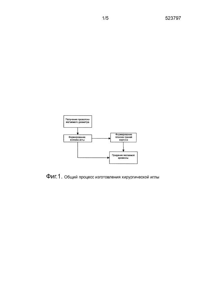 Вольфрам-рениевые сплавы для применения в изогнутых хирургических иглах