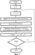 Система критериально-ориентированного тестирования