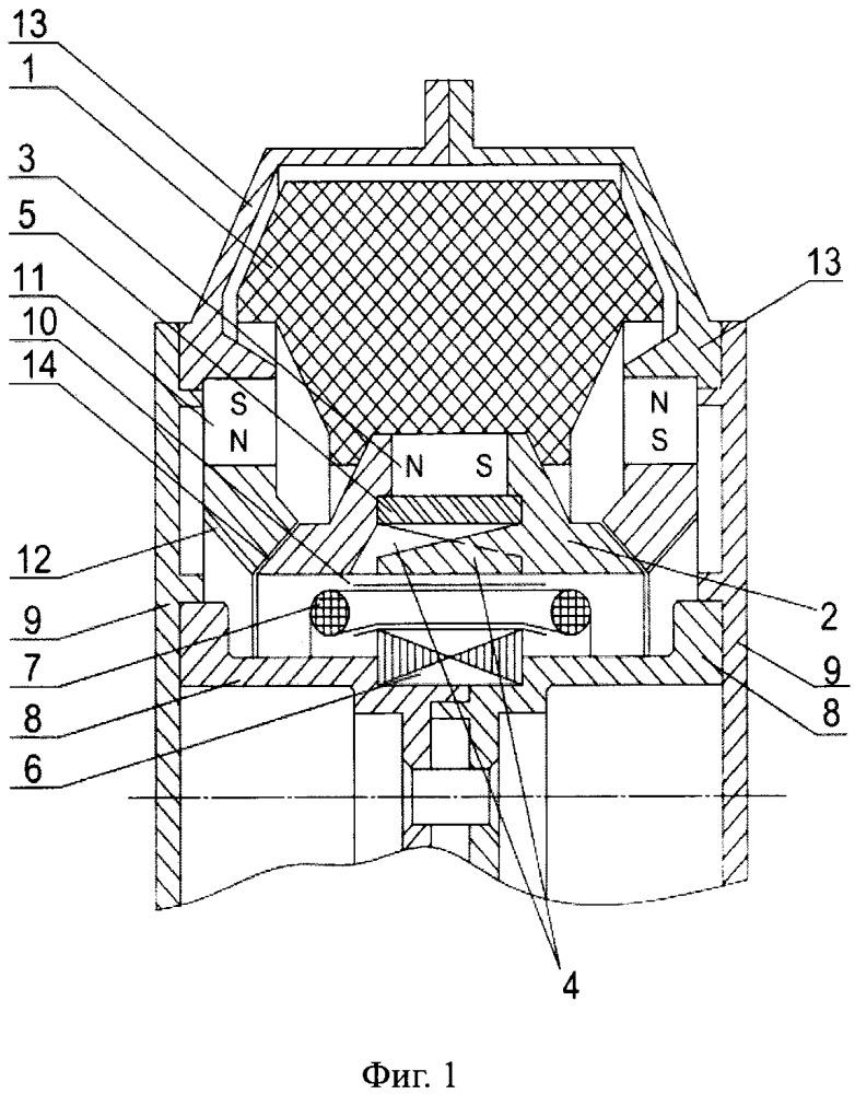 Электромеханический исполнительный орган системы ориентации искусственного спутника земли