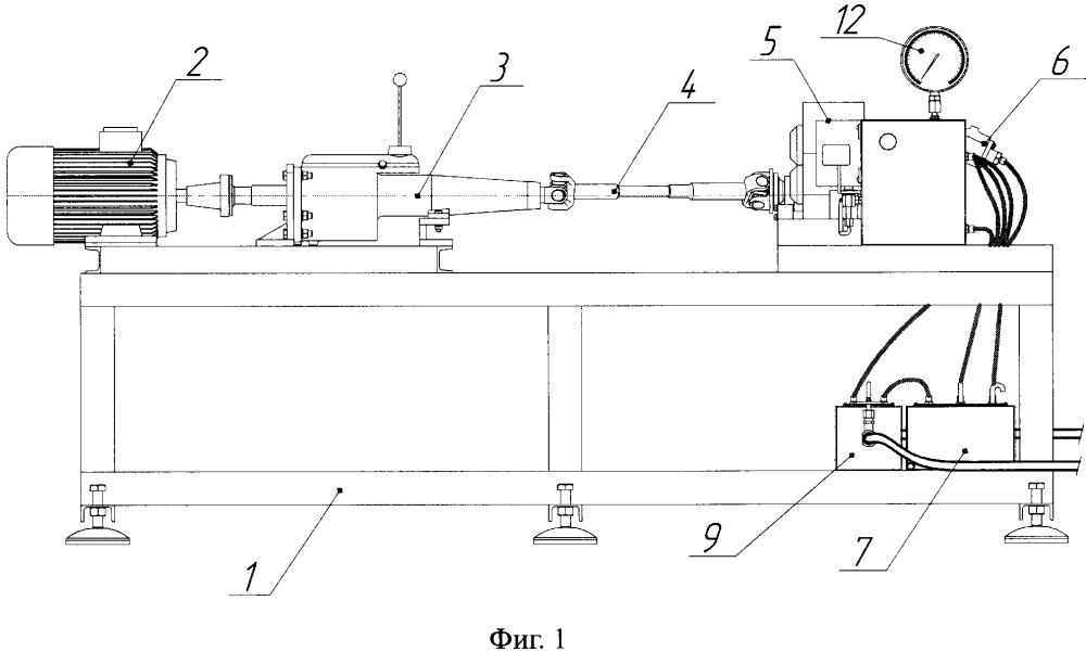Стенд для испытания карданных передач