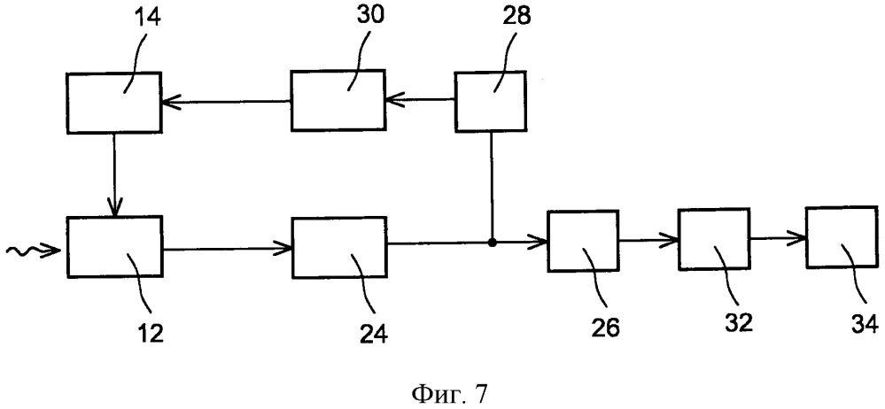Способ контроля коэффициента усиления и установки в ноль многопиксельного счетчика фотонов и система измерения света, реализующая указанный способ