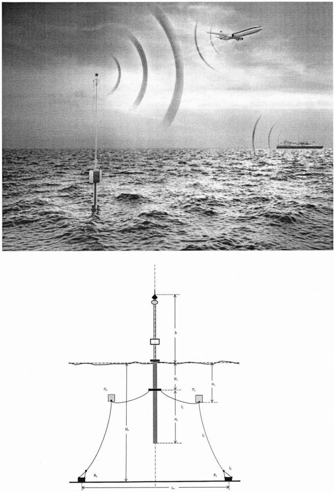Система точной навигации подвижных объектов с использованием данных наземной инфраструктуры глонасс