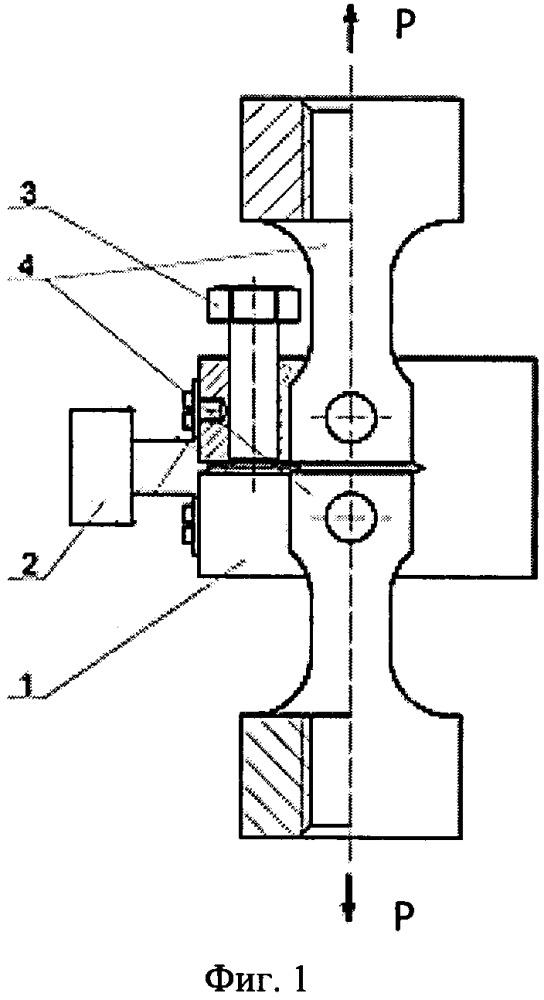 Способ определения релаксации напряжений в вершине трещины или концентраторе напряжений