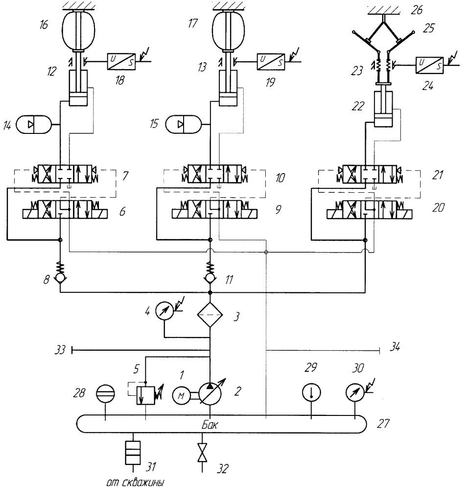 Электрогидромеханический каверномер