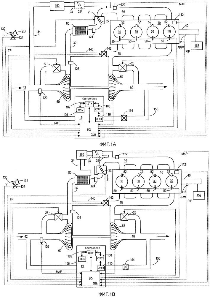 Способ управления потоком всасываемого воздуха (варианты)