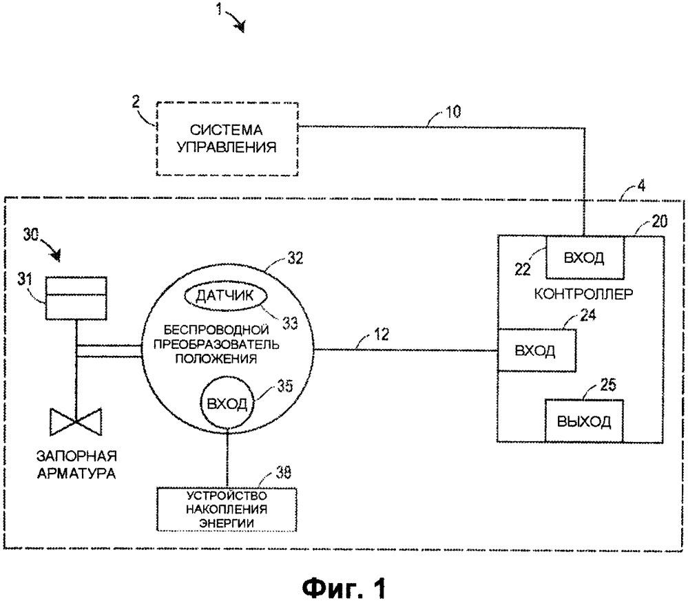 Беспроводной преобразователь положения и способ управления запорной арматурой