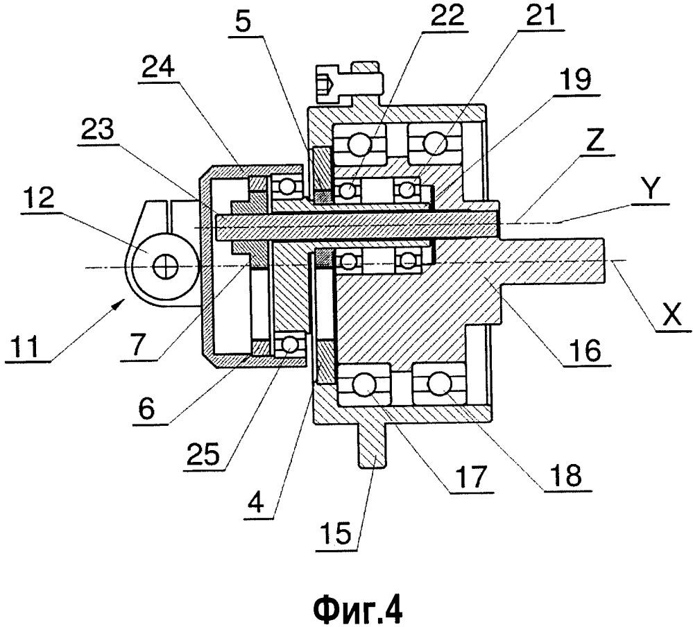 Механизм опоры для изготавливающих стержни машин