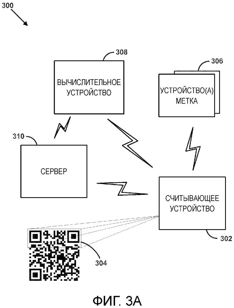 Использование уникальных идентификаторов для извлечения данных конфигурации для устройств-меток