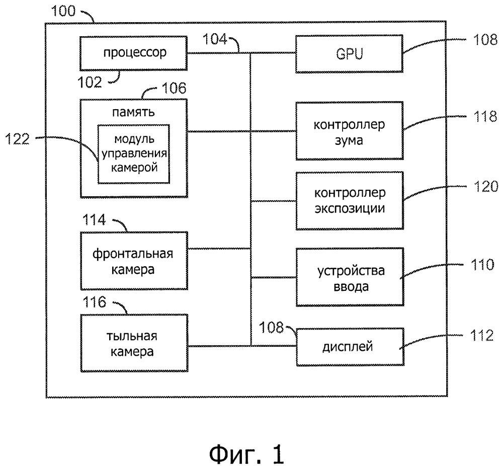 Управление камерой посредством функции распознавания лица