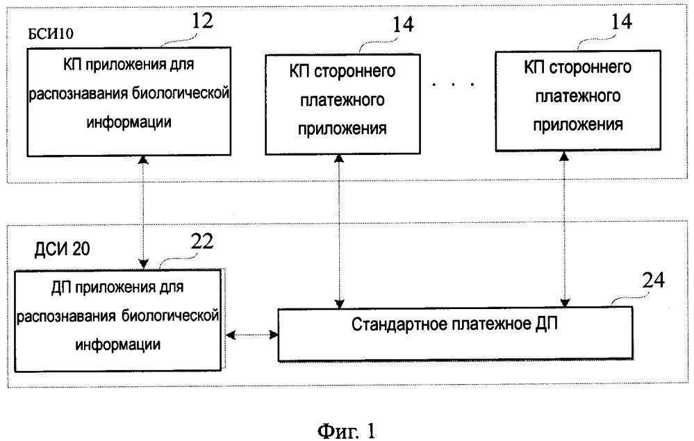 Мобильное платежное устройство на базе технологии биораспознавания, способ и устройство