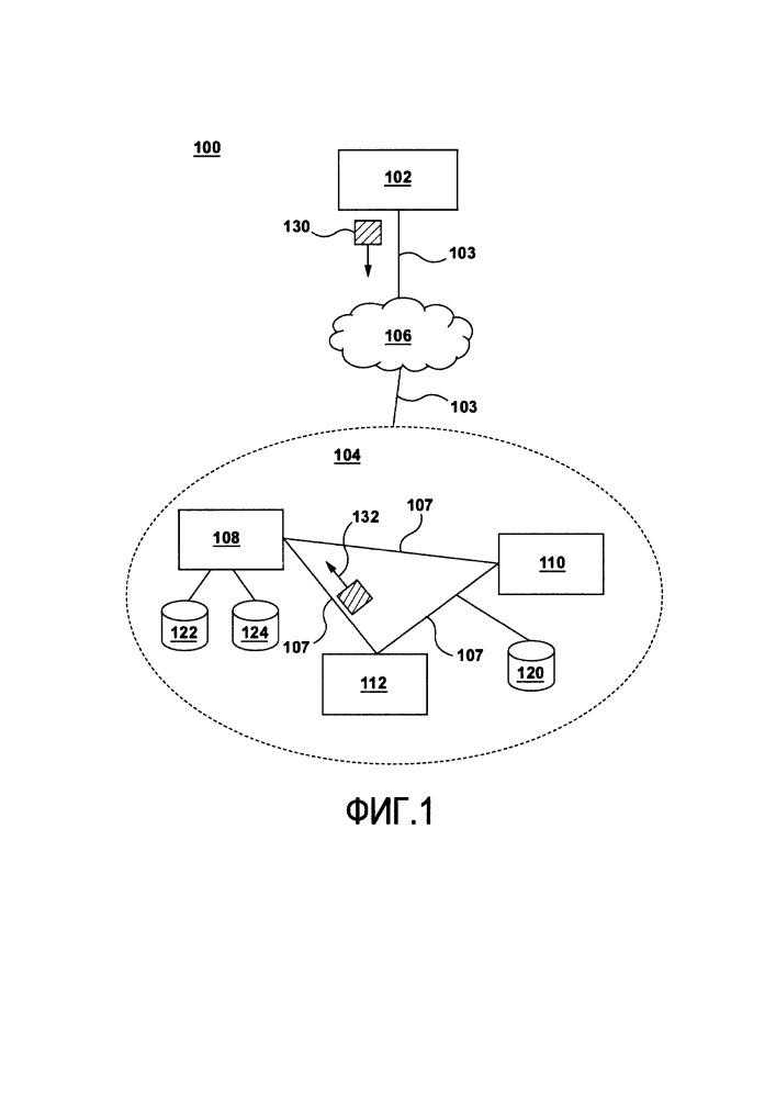 Способ и система для обработки запроса на транзакцию в распределенных системах обработки данных