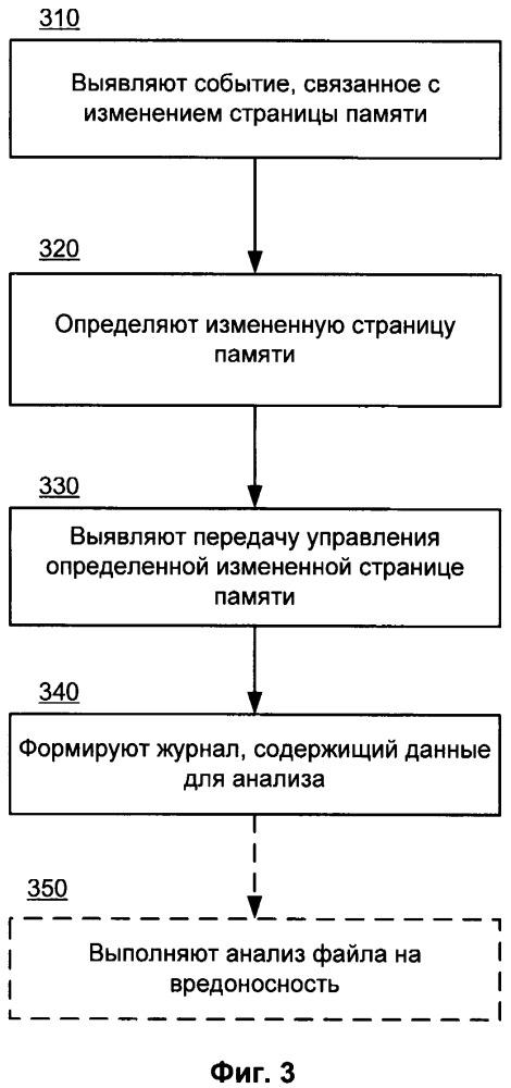 Система и способ формирования журнала в виртуальной машине для проведения антивирусной проверки файла