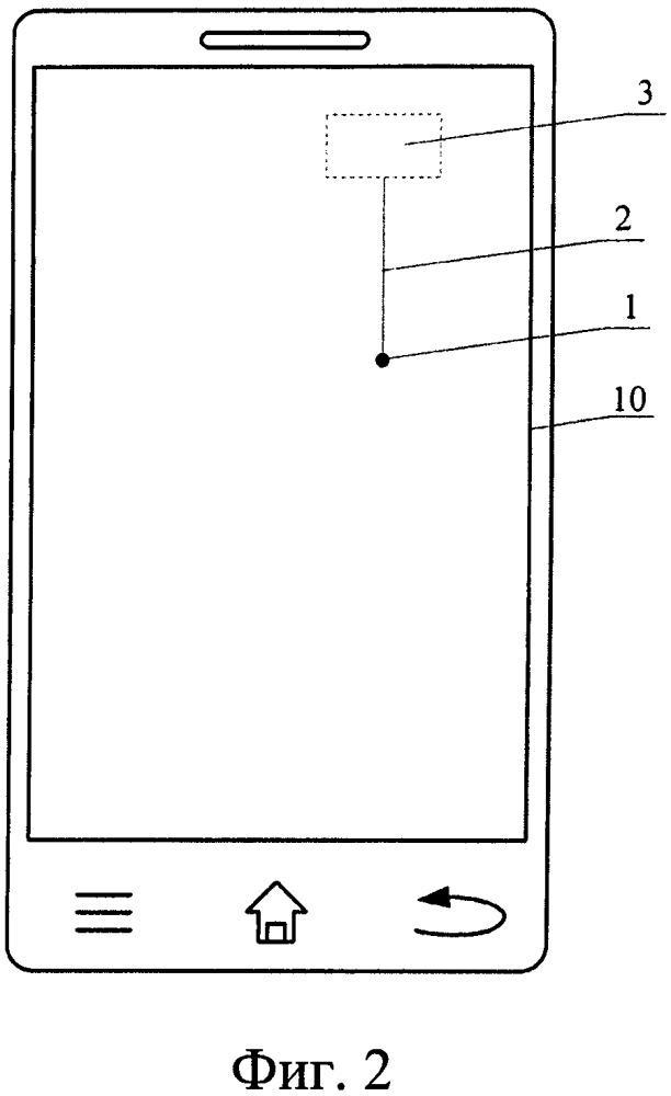 Экранный узел мобильного устройства и мобильное устройство