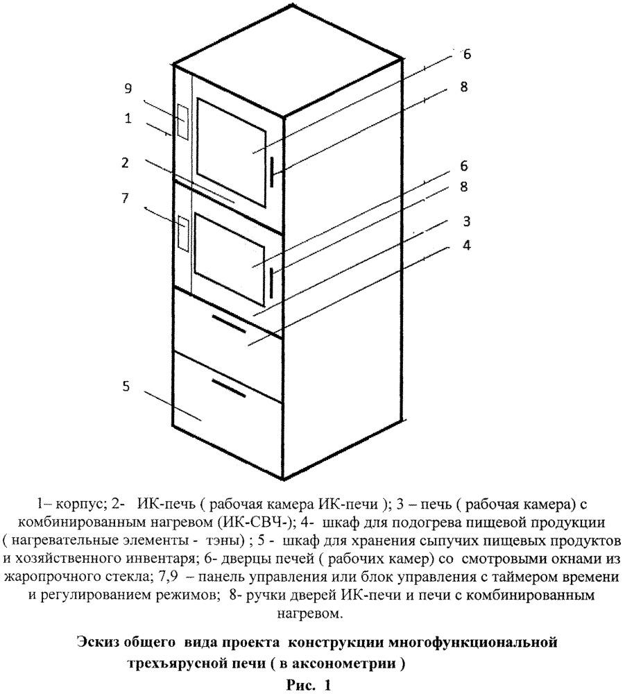 Многофункциональная трехъярусная печь с использованием современных электрофизических методов нагрева пищевых продуктов