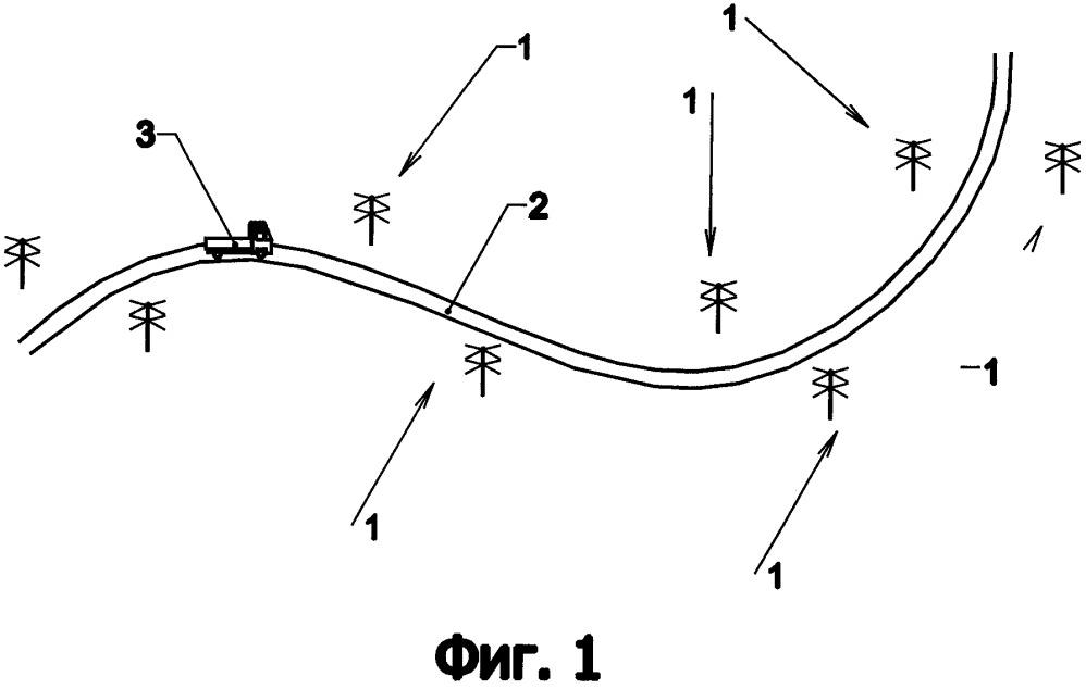 Способ управления движением транспортного средства (варианты)