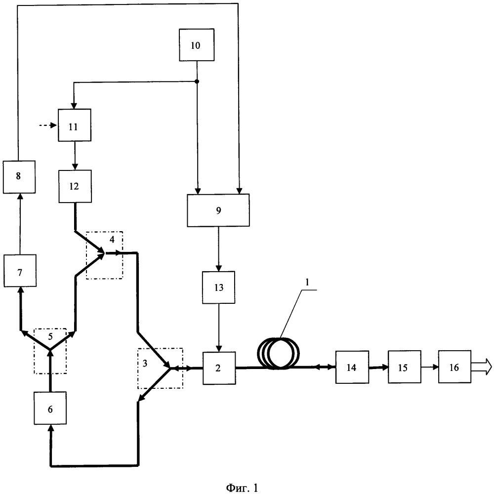 Система синхронизации