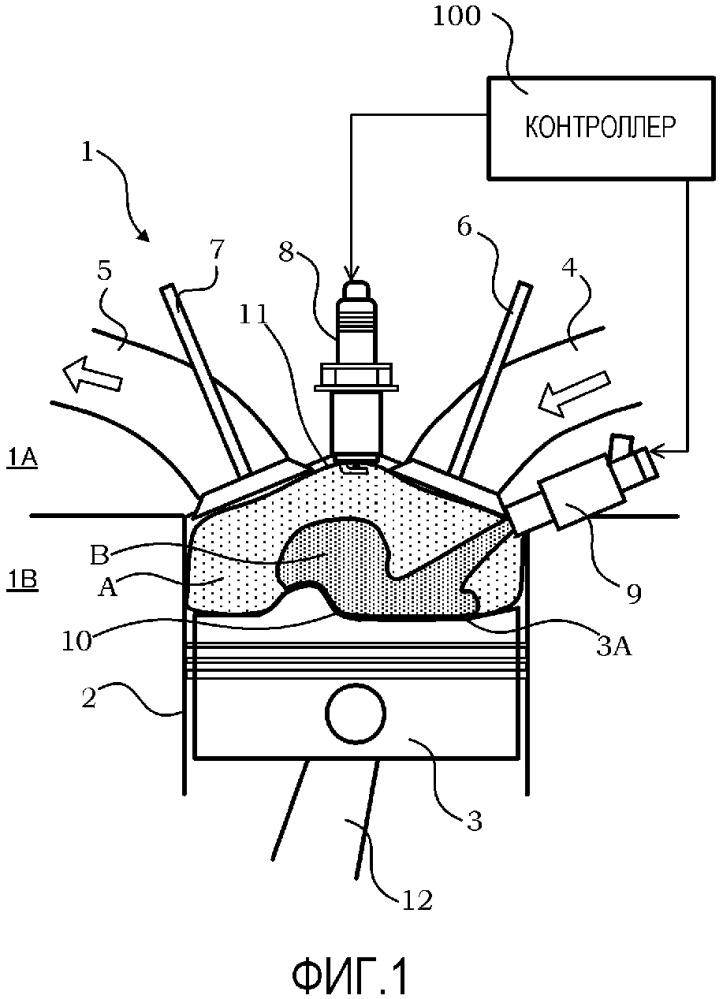 Устройство и способ для регулирования двигателя