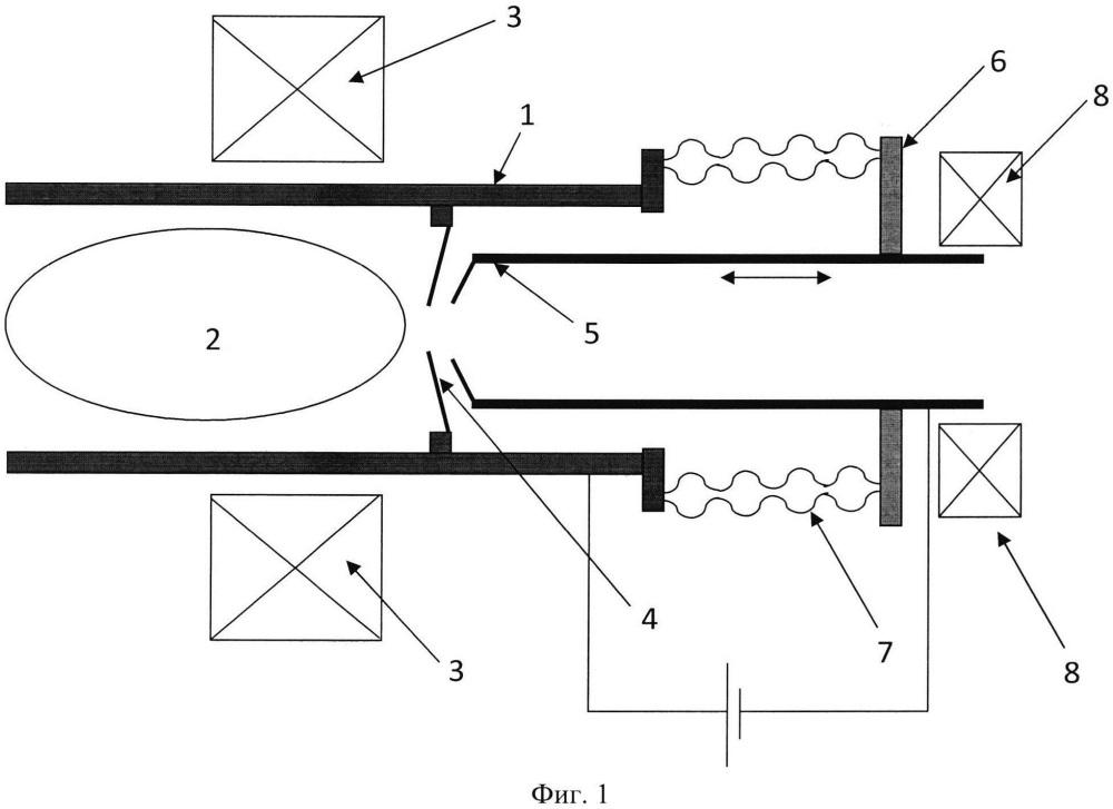 Сильноточный источник пучка ионов на основе плазмы электронно-циклотронного резонансного разряда, удерживаемой в открытой магнитной ловушке