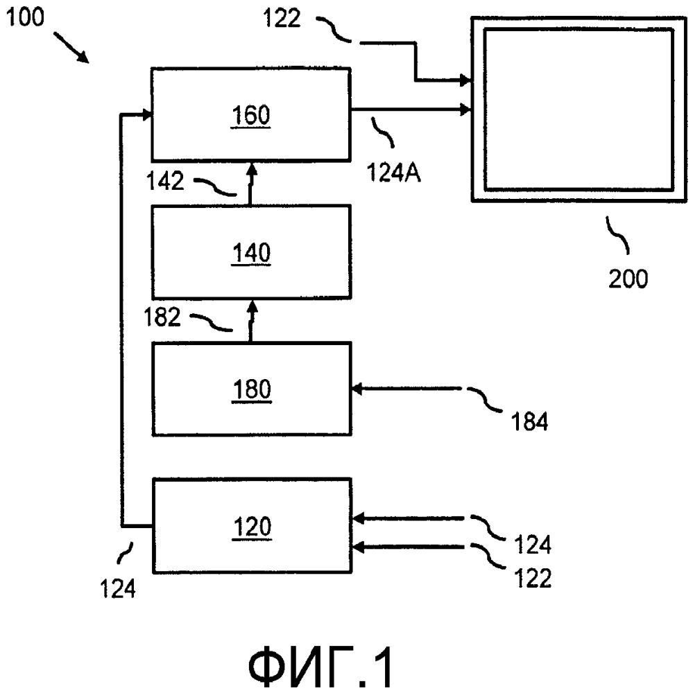 Регулирование глубины в сигнале трехмерного изображения