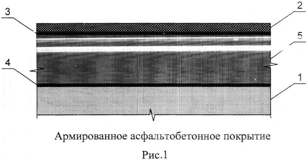 Армированное асфальтобетонное покрытие