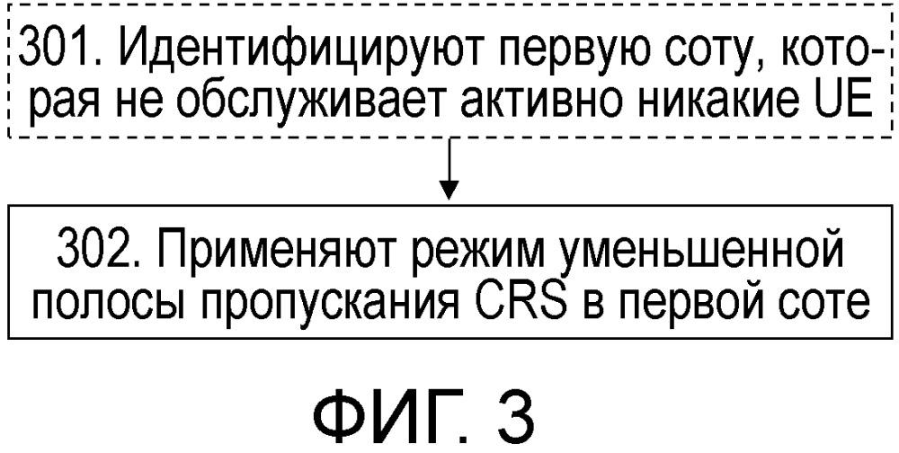 Сетевой узел и способ для администрирования передачи опорных символов соты