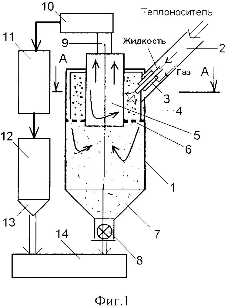 Распылительная сушилка типа взп с инертным носителем