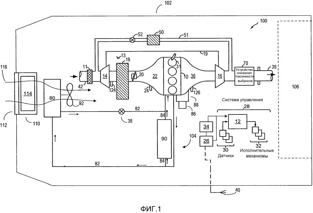 Способ для управления электрическим вентилятором и заслонками решетки радиатора транспортного средства (варианты)