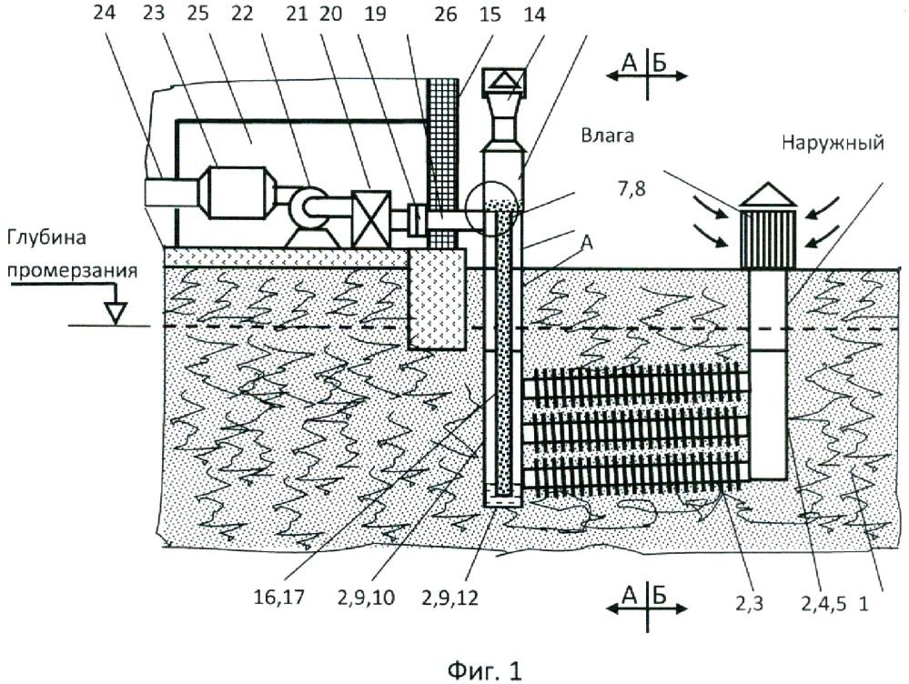Энергосберегающая система подготовки приточного воздуха