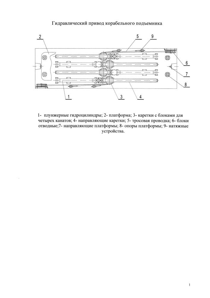 Гидравлический привод корабельного подъемника