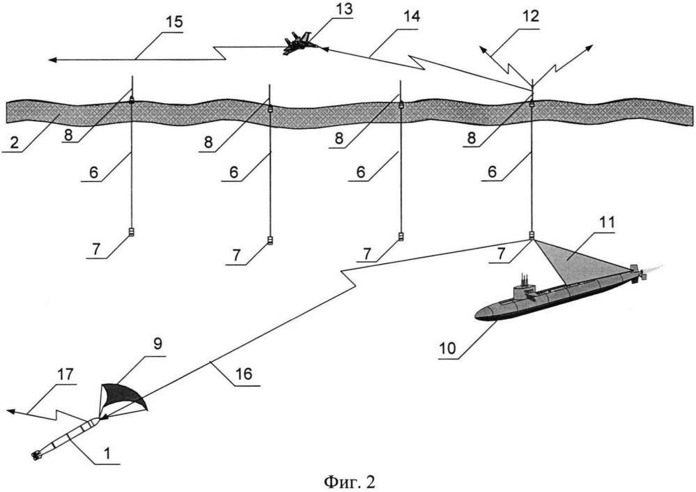 Поисковый подводный аппарат и способ его применения