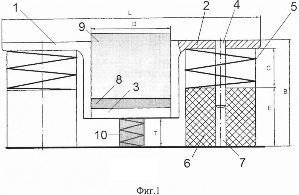 Виброизолятор для оборудования