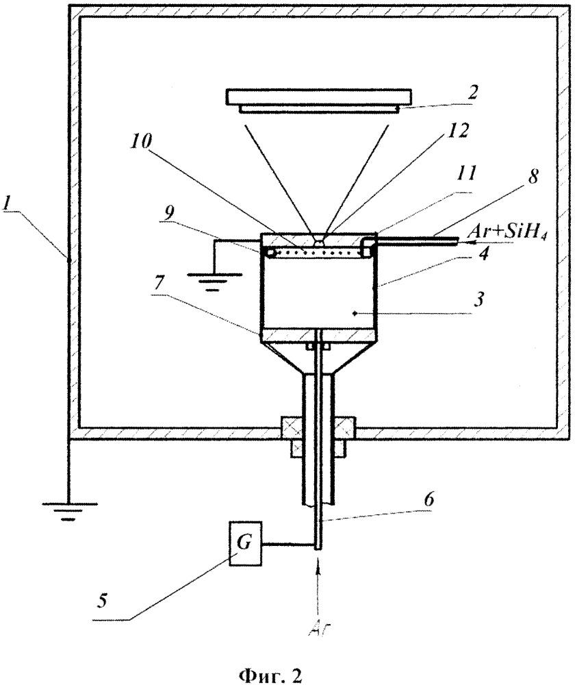 Способ формирования тонких пленок аморфного кремния
