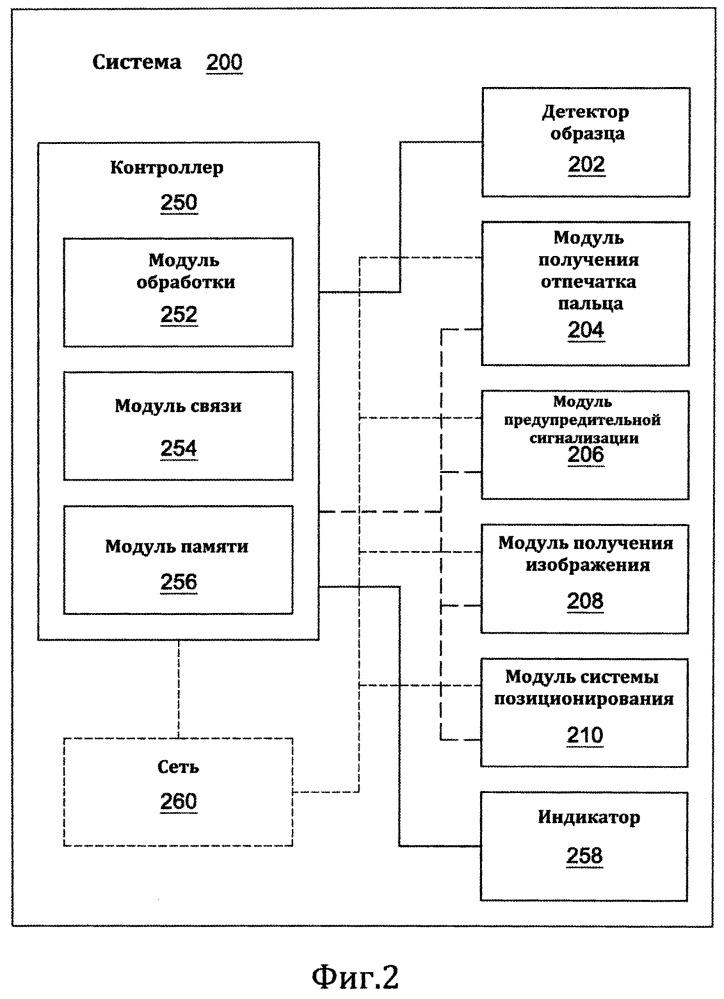 Портативная система сбора данных