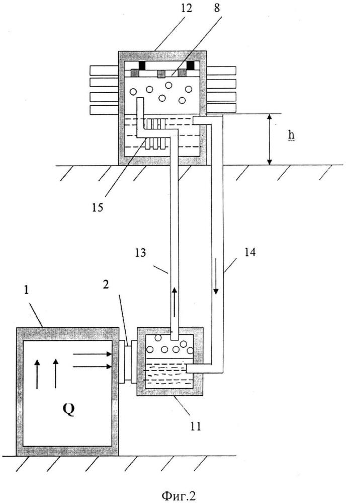 Универсальный термоэнергетический генератор. варианты