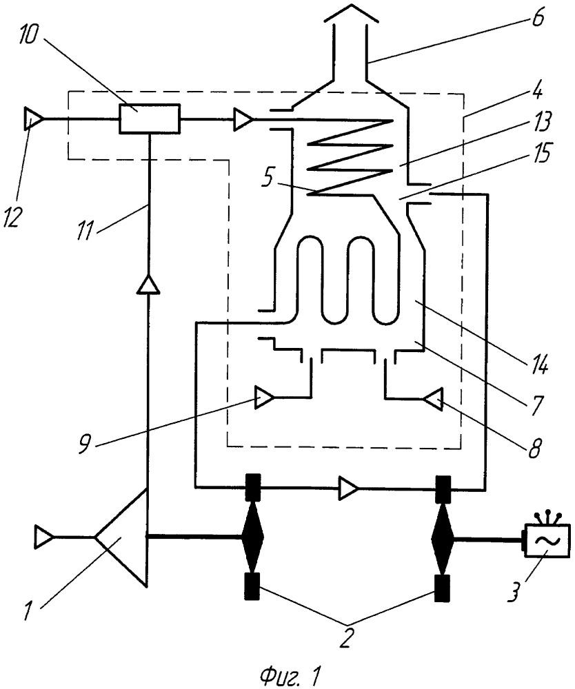 Газотурбинная установка для переработки попутного нефтяного газа в электроэнергию