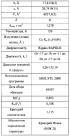 Формы и составы пиримидинилциклопентанового соединения, композиции и способы, относящиеся к ним