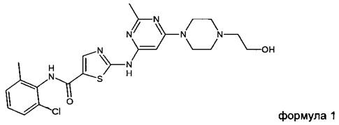 Многокомпонентные кристаллы, содержащие дазатиниб и определенные сокристаллобразователи