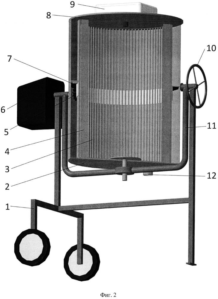 Сверхвысокочастотная установка циклического действия для термообработки мясного сырья