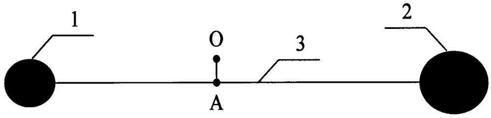 Способ оценки способности восприятия расстояния и пространства человеком