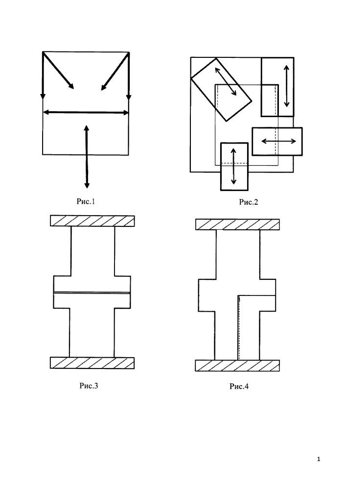 Способ определения устойчивости конструкции узла швейного изделия